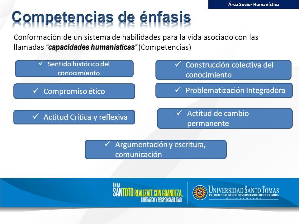 Área Humanística NOMBRE ASIGNATURASEMESTRECRÉDITOS HORAS PRESENCIALES HORAS TI TP FILOSOFÍA INSTITUCIONAL 12204 CULTURA Y DEPORTES I 11021 ANTROPOLOGÍA2 2204 CULTURA Y DEPORTES II 21021 EPISTEMOLOGÍA3 2204 CULTURA TEOLÓGICA5 2204 FILOSOFÍA POLÍTICA6 2204 BIOÉTICA7 2204 CÁTEDRA OPCIONAL I7 1201 CÁTEDRA OPCIONAL II8 1201 CÁTEDRA OPCIONAL III9 1201