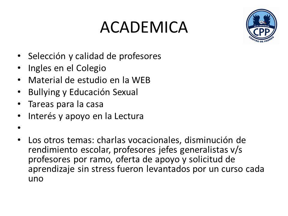 ACADEMICA Selección y calidad de profesores Ingles en el Colegio Material de estudio en la WEB Bullying y Educación Sexual Tareas para la casa Interés