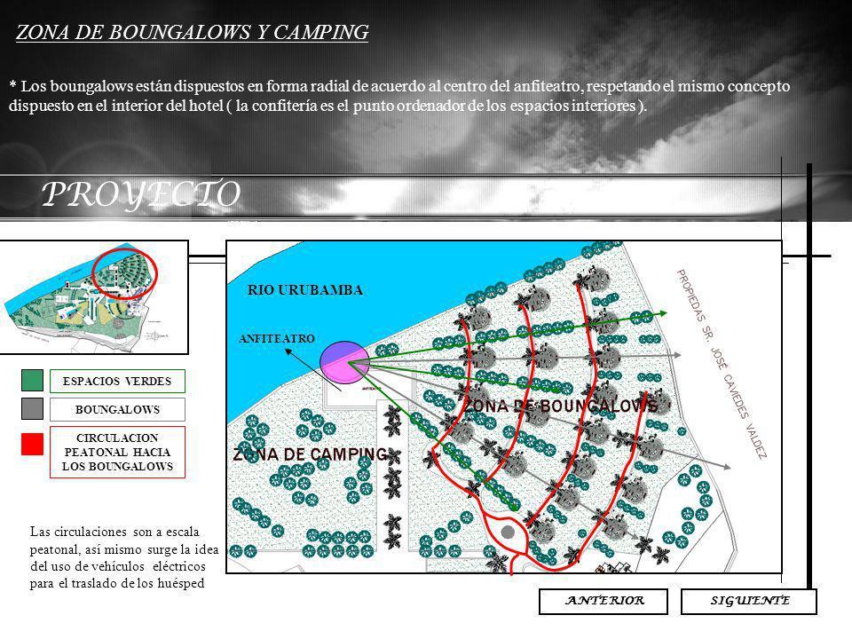 PROYECTO ZONA DE BOUNGALOWS Y CAMPING * Los boungalows están dispuestos en forma radial de acuerdo al centro del anfiteatro, respetando el mismo conce