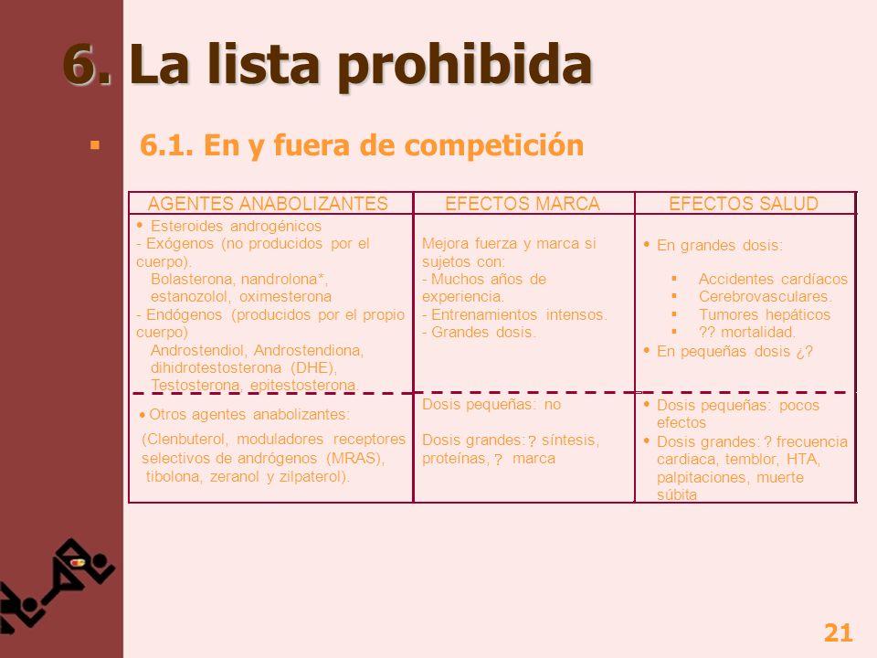 21 6. La lista prohibida 6.1. En y fuera de competición