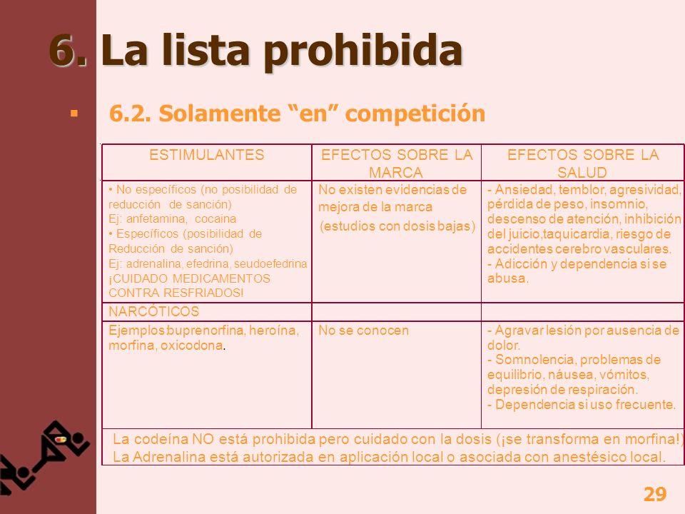 29 6. La lista prohibida 6.2. Solamente en competición