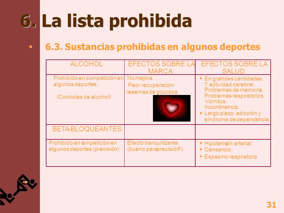 31 6.3. Sustancias prohibidas en algunos deportes 6. La lista prohibida ALCOHOL EFECTOS SOBRE LA MARCA EFECTOS SOBRE LA SALUD Prohibido en competición