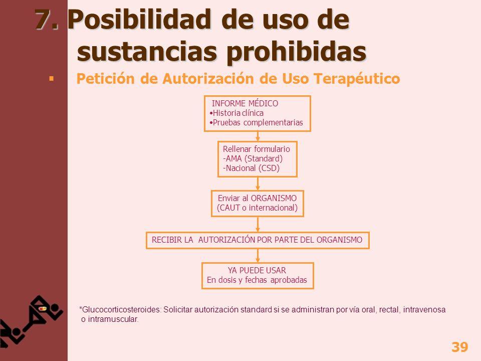 39 7. Posibilidad de uso de sustancias prohibidas Petición de Autorización de Uso Terapéutico INFORME MÉDICO Historia clínica Pruebas complementarias