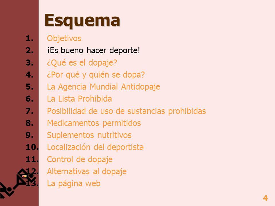 35 7.Posibilidad de uso de sustancias prohibidas ¿A quien.