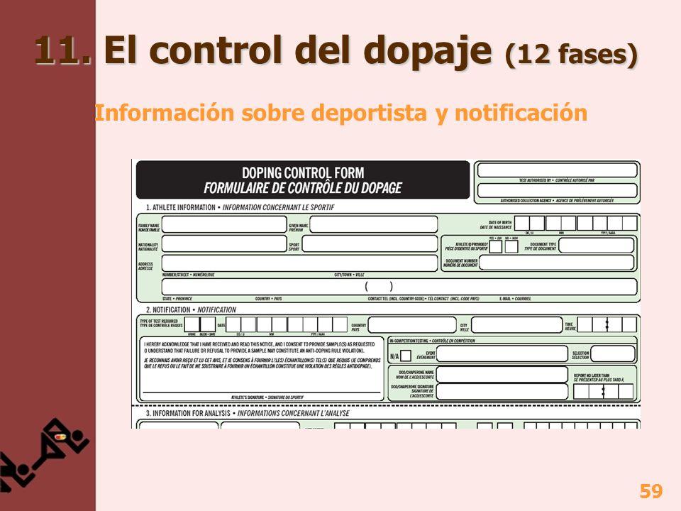 59 Información sobre deportista y notificación 11. El control del dopaje (12 fases)