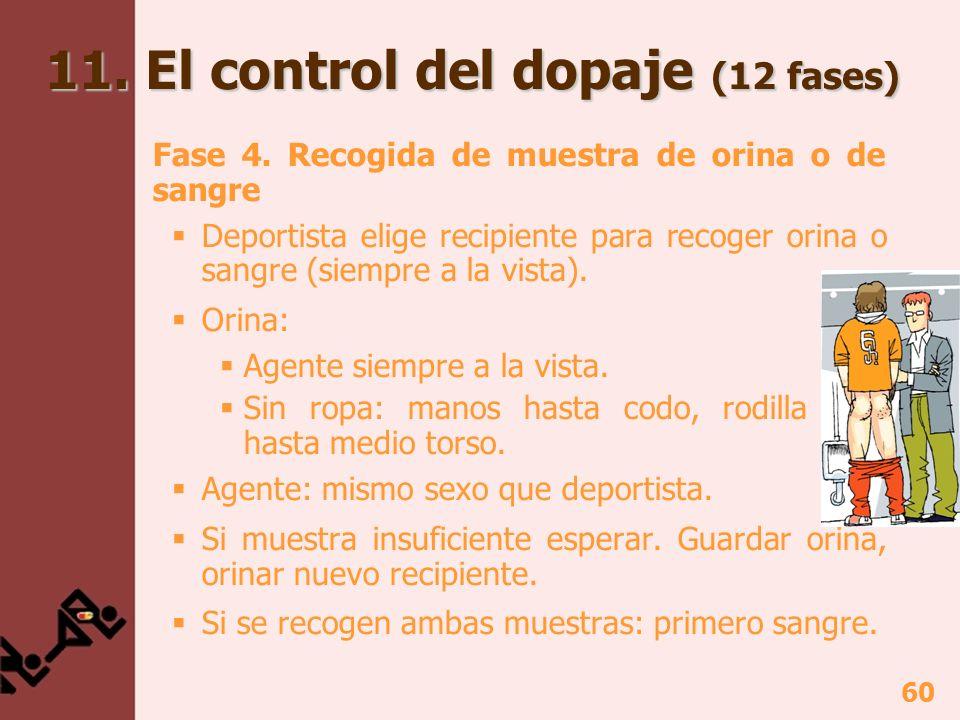 60 Fase 4. Recogida de muestra de orina o de sangre Deportista elige recipiente para recoger orina o sangre (siempre a la vista). Orina: Agente siempr