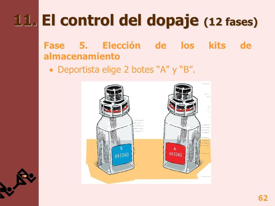 62 Fase 5. Elección de los kits de almacenamiento Deportista elige 2 botes A y B. 11. El control del dopaje (12 fases)