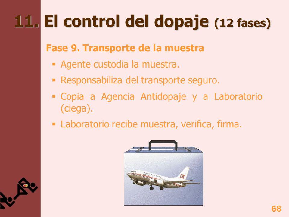 68 11. El control del dopaje (12 fases) Fase 9. Transporte de la muestra Agente custodia la muestra. Responsabiliza del transporte seguro. Copia a Age