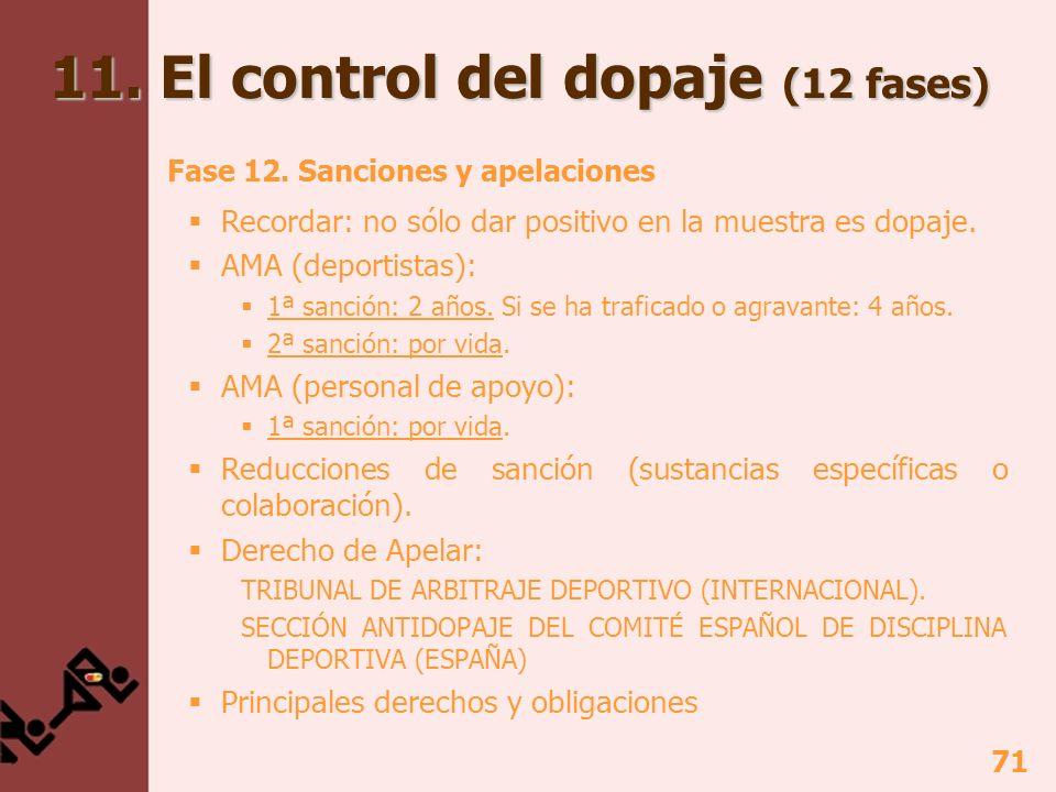 71 11. El control del dopaje (12 fases) Fase 12. Sanciones y apelaciones Recordar: no sólo dar positivo en la muestra es dopaje. AMA (deportistas): 1ª