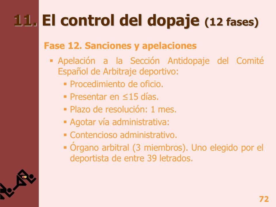 72 11. El control del dopaje (12 fases) Fase 12. Sanciones y apelaciones Apelación a la Sección Antidopaje del Comité Español de Arbitraje deportivo: