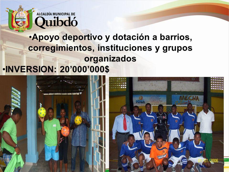 Formato de dotaciones deportivas N°IMPLEMENTOCANTIDADENTIDAD / BARRIORESPONSABLE 1BALONES DE FUTBOL2CORREGIMIENTO GITRADO 2BALONES DE FUTBOL3KENNEDY 3BALONES DE MICRO FUTBOL3KENNEDY 4BALONES DE FUTBOL8SAMPER, BUENOS AIRES, REPOSO, LA LIBERTAD.