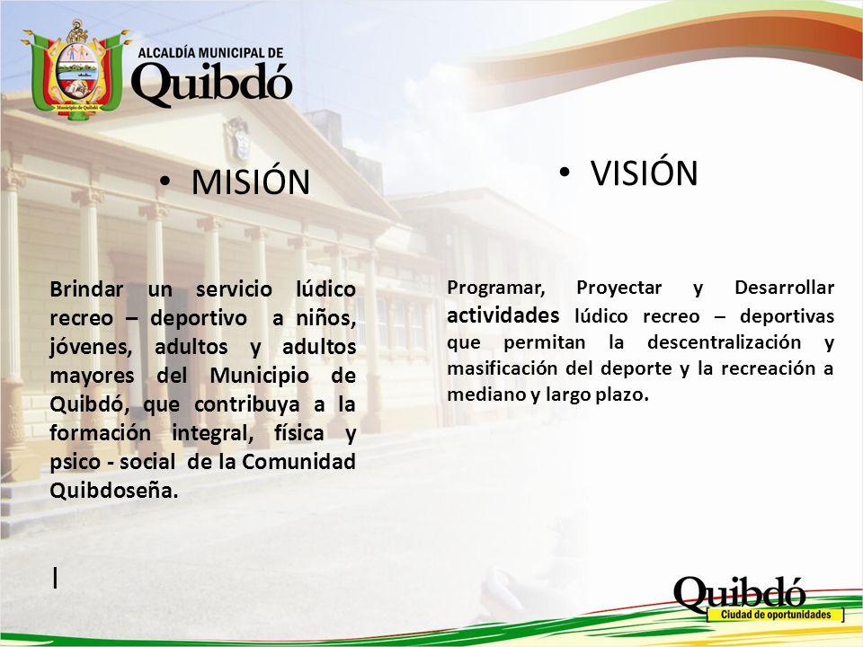 PROGRAMAS E INVERSION PROGRAMAS FUNCIONAMIENTO DEL SECTOR FOMENTO AL DEPORTE Y LA RECREACION MANTENIMIENTO Y CONSTRUCCION DE ESC.