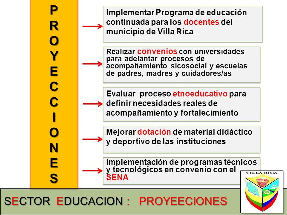 PROYECCIONESPROYECCIONES Implementar Programa de educación continuada para los docentes del municipio de Villa Rica. Realizar convenios con universida