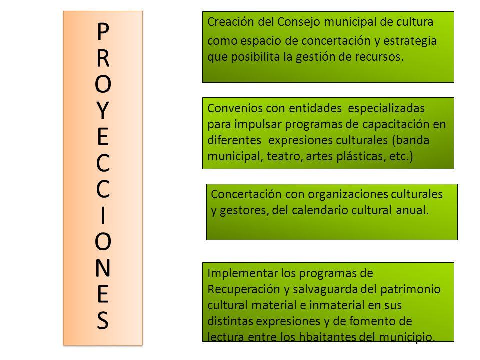 Creación del Consejo municipal de cultura como espacio de concertación y estrategia que posibilita la gestión de recursos. PROYECCIONESPROYECCIONES PR