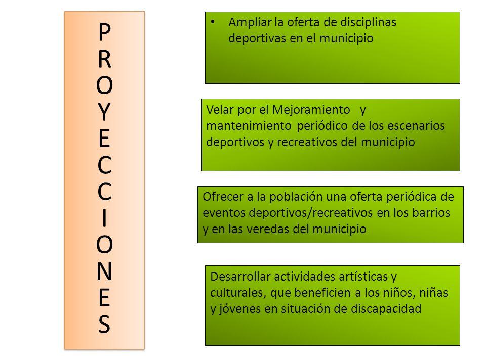 Ampliar la oferta de disciplinas deportivas en el municipio PROYECCIONESPROYECCIONES PROYECCIONESPROYECCIONES Velar por el Mejoramiento y mantenimient