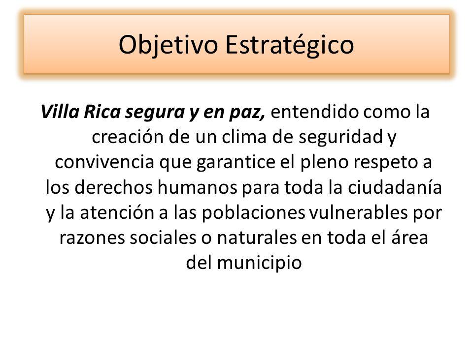 Objetivo Estratégico Villa Rica segura y en paz, entendido como la creación de un clima de seguridad y convivencia que garantice el pleno respeto a lo
