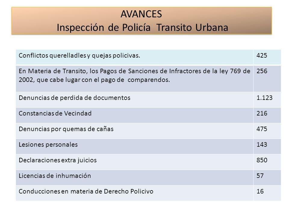 Conflictos querelladles y quejas policivas.425 En Materia de Transito, los Pagos de Sanciones de Infractores de la ley 769 de 2002, que cabe lugar con