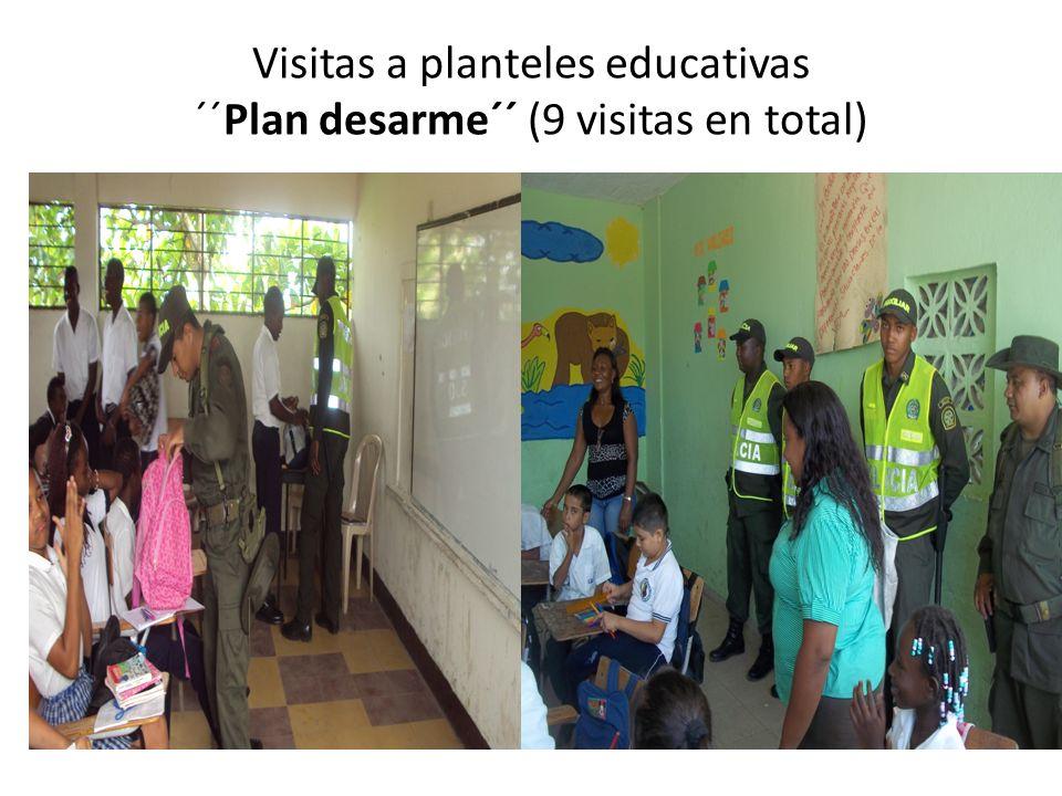 Visitas a planteles educativas ´´Plan desarme´´ (9 visitas en total)