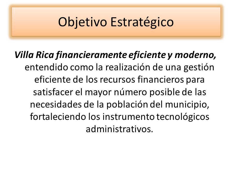 Objetivo Estratégico Villa Rica financieramente eficiente y moderno, entendido como la realización de una gestión eficiente de los recursos financiero