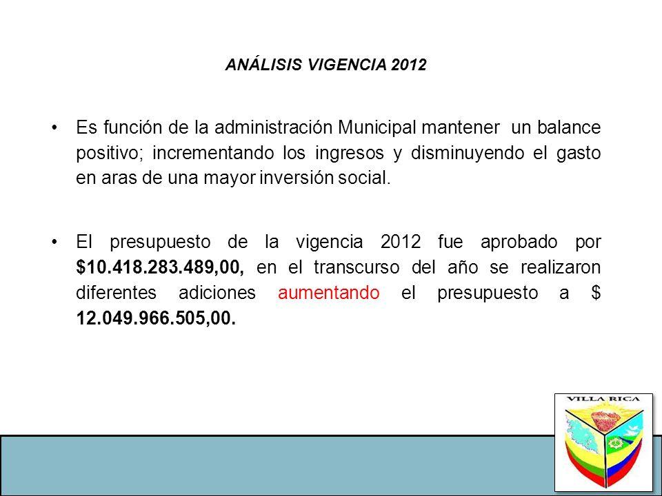 ANÁLISIS VIGENCIA 2012 Es función de la administración Municipal mantener un balance positivo; incrementando los ingresos y disminuyendo el gasto en a