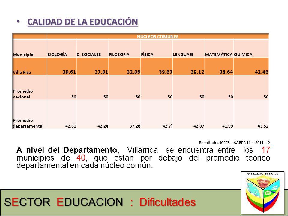 CALIDAD DE LA EDUCACIÓN CALIDAD DE LA EDUCACIÓN Resultados ICFES – SABER 11 – 2011 - 2 A nivel del Departamento, Villarrica se encuentra entre los 17