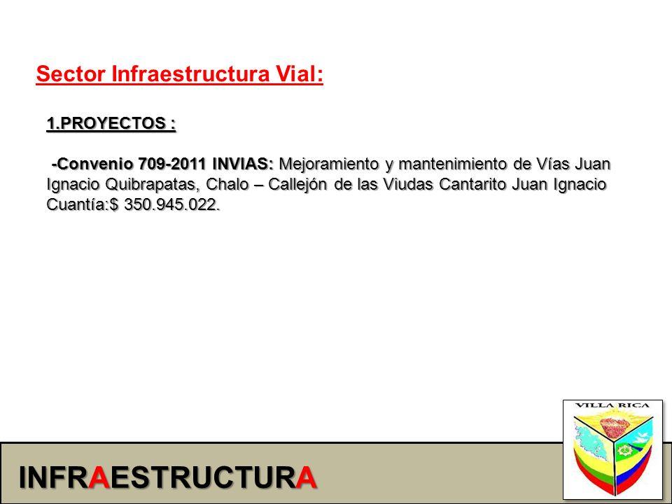 INFRAESTRUCTURA Sector Infraestructura Vial: 1.PROYECTOS : -Convenio 709-2011 INVIAS: Mejoramiento y mantenimiento de Vías Juan Ignacio Quibrapatas, C