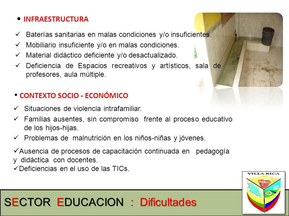 INFRAESTRUCTURA Baterías sanitarias en malas condiciones y/o insuficientes. Mobiliario insuficiente y/o en malas condiciones. Material didáctico defic