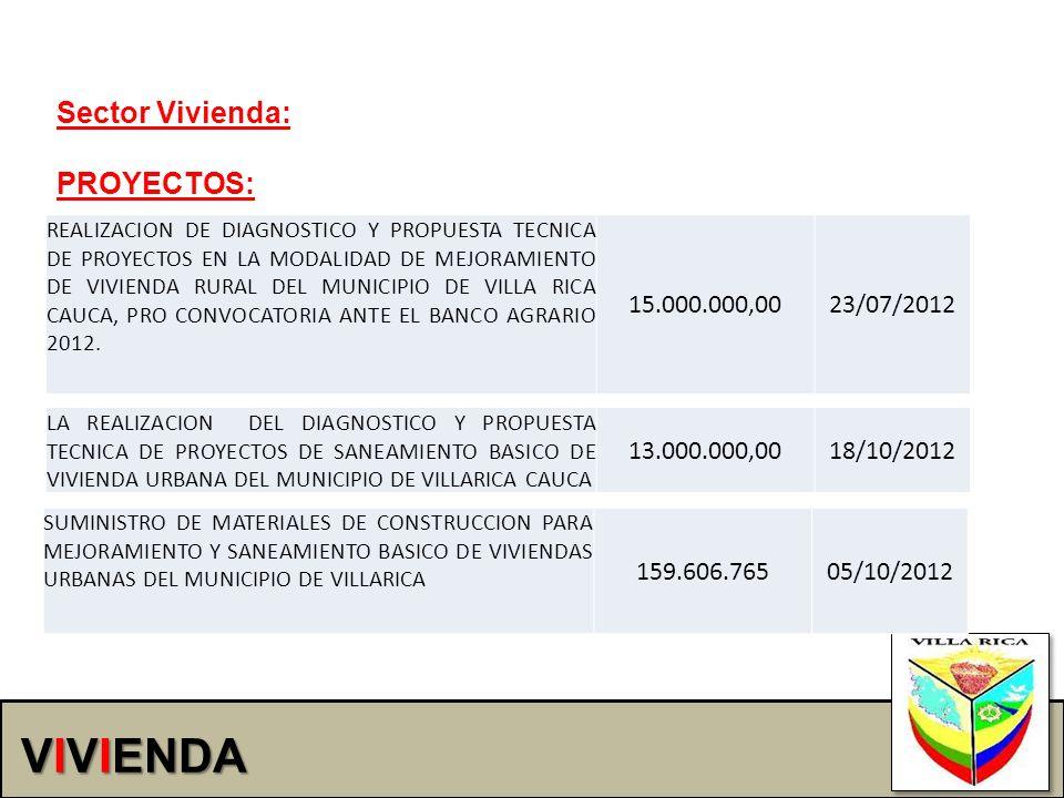 VIVIENDA Sector Vivienda: PROYECTOS: REALIZACION DE DIAGNOSTICO Y PROPUESTA TECNICA DE PROYECTOS EN LA MODALIDAD DE MEJORAMIENTO DE VIVIENDA RURAL DEL