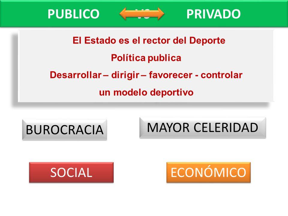SECTOR PÚBLICO SECRETARIA DE DEPORTES DEPARTAMENTOS DEPORTIVOS PROVINCIALES, MUNICIPALES SERVICIOS DE LAS ENTIDADES LOCALES SERVICIOS DEPORTIVOS DE LAS UNIVERSIDADES OTROS ORGANISMOS Y ENTIDADES PÚBLICAS SECTOR PÚBLICO SECRETARIA DE DEPORTES DEPARTAMENTOS DEPORTIVOS PROVINCIALES, MUNICIPALES SERVICIOS DE LAS ENTIDADES LOCALES SERVICIOS DEPORTIVOS DE LAS UNIVERSIDADES OTROS ORGANISMOS Y ENTIDADES PÚBLICAS SECTOR PRIVADO SIN FIN DE LUCRO ENTIDADES CIVILES SIN FINES DE LUCRO CLUBES LIGAS UNIONES – ASOCIACIONES FEDERACIONES CONFEDERACIONES - COMITES SECTOR PRIVADO SIN FIN DE LUCRO ENTIDADES CIVILES SIN FINES DE LUCRO CLUBES LIGAS UNIONES – ASOCIACIONES FEDERACIONES CONFEDERACIONES - COMITES SECTOR PRIVADO CON FIN DE LUCRO GIMNASIOS INSTITUTOS - ACADEMIAS SPA / GYM /FITNESS CENTER ORGANIZACIONES DE EVENTOS SECTOR PRIVADO CON FIN DE LUCRO GIMNASIOS INSTITUTOS - ACADEMIAS SPA / GYM /FITNESS CENTER ORGANIZACIONES DE EVENTOS PUBLICO VS PRIVADO