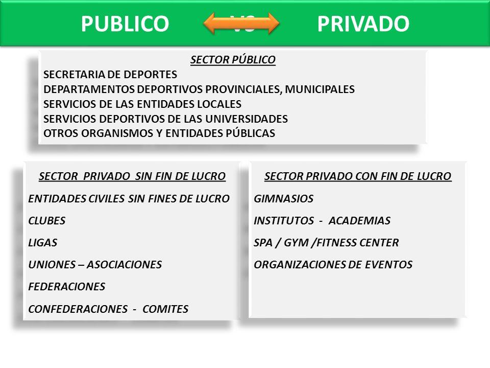 Nacional CONSTITUCIÓN ARGENTINA LEY DEL DEPORTE (20.655/74) LEY DE ESPECTACULOS PUBLICOS LEY DE VIOLENCIA DEL DEPORTE LEY REGIMEN DE ENTIDADES DEPORTIVAS Nacional CONSTITUCIÓN ARGENTINA LEY DEL DEPORTE (20.655/74) LEY DE ESPECTACULOS PUBLICOS LEY DE VIOLENCIA DEL DEPORTE LEY REGIMEN DE ENTIDADES DEPORTIVAS MARCO LEGAL Provinciales o Municipales LEYES PROVINCIALES DE DEPORTES ORDENANZAS MUNICIPALES Provinciales o Municipales LEYES PROVINCIALES DE DEPORTES ORDENANZAS MUNICIPALES Propias de cada Federación Deportiva o Club ESTATUTOS SOCIALES REGLAMENTOS: Funcionamiento, Técnicos, Competición Propias de cada Federación Deportiva o Club ESTATUTOS SOCIALES REGLAMENTOS: Funcionamiento, Técnicos, Competición