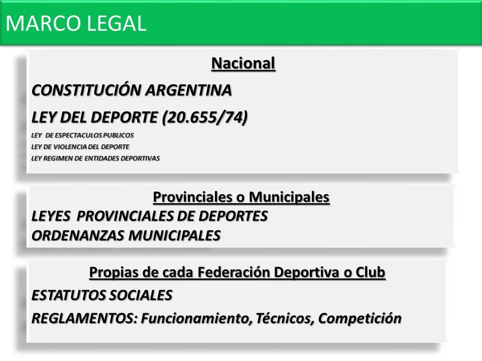 ASPECTOS CONCEPTUALES Deporte PARA TODOS Deporte PROFESIONAL Deporte FEDERADO ORGANIZADO ESPONTÁNEO COMPETITIVO NO COMPETITIVO ORGANIZADO ESPONTÁNEO COMPETITIVO NO COMPETITIVO PROFESIONAL ELITE ESPECTÁCULO PROFESIONAL ELITE ESPECTÁCULO Categorías: INFERIORES /REGIONAL NACIONAL /INTERNACIONAL Categorías: INFERIORES /REGIONAL NACIONAL /INTERNACIONAL CLUB AMATEUR COMPETITIV O CLUB AMATEUR COMPETITIV O BIENESTAR SALUD RELACIONES SOCIALES EDUCACIÓN BIENESTAR SALUD RELACIONES SOCIALES EDUCACIÓN ASOCIACIÓN COMPETICIÓN EDUCACIÓN ASOCIACIÓN COMPETICIÓN EDUCACIÓN TRABAJO NEGOCIO ESPECTÁCULO TRABAJO NEGOCIO ESPECTÁCULO