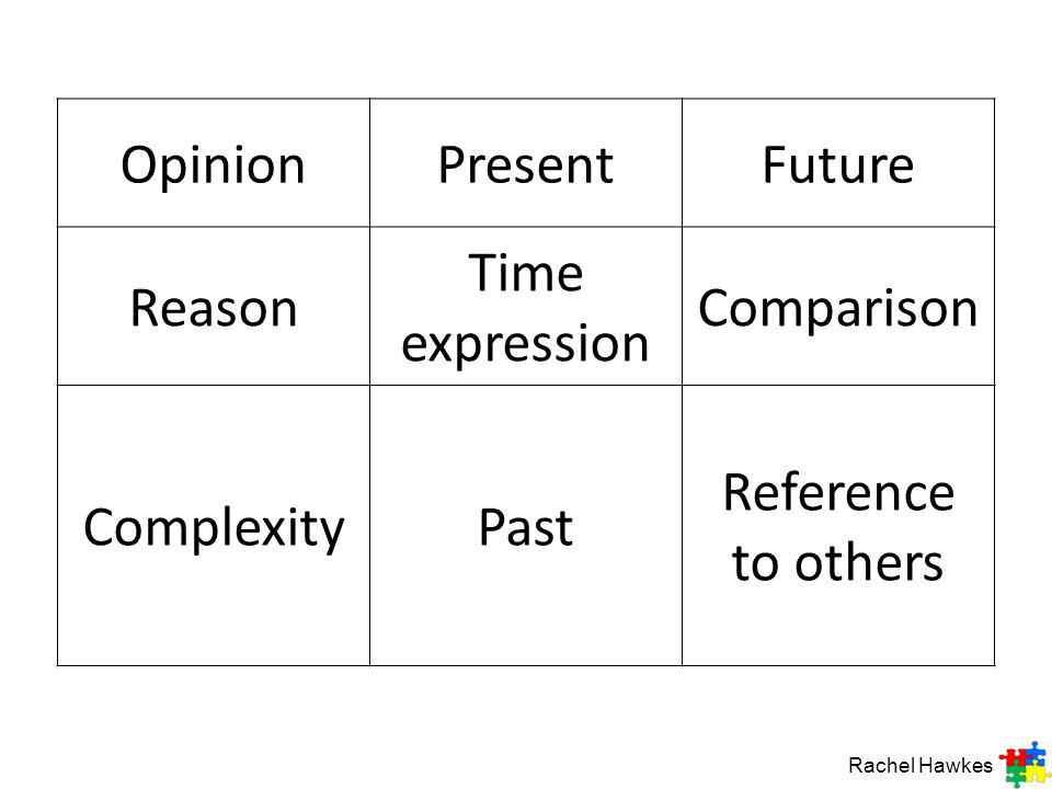 OpinionPresentFuture Reason Time expression Comparison ComplexityPast Reference to others Rachel Hawkes