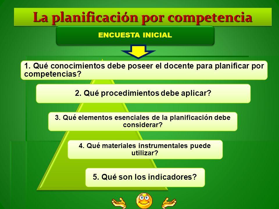 La planificación por competencia ENCUESTA INICIAL 1. Qué conocimientos debe poseer el docente para planificar por competencias? 2. Qué procedimientos
