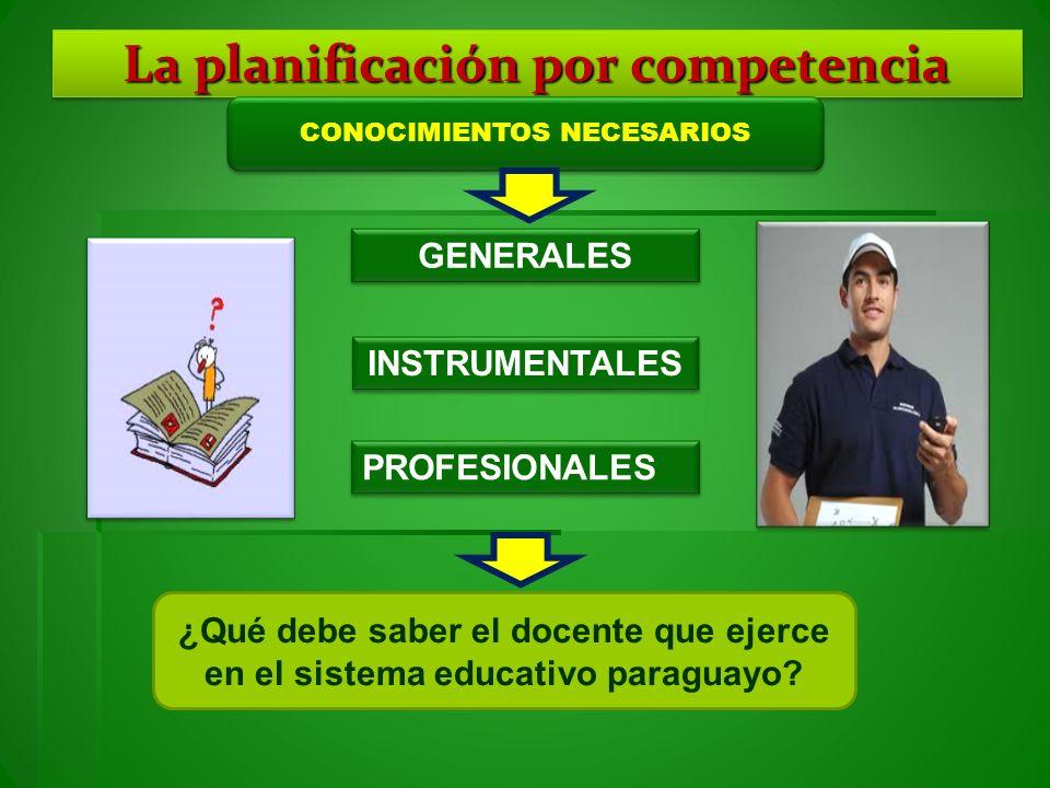 La planificación por competencia CONOCIMIENTOS NECESARIOS GENERALES INSTRUMENTALES PROFESIONALES ¿Qué debe saber el docente que ejerce en el sistema e