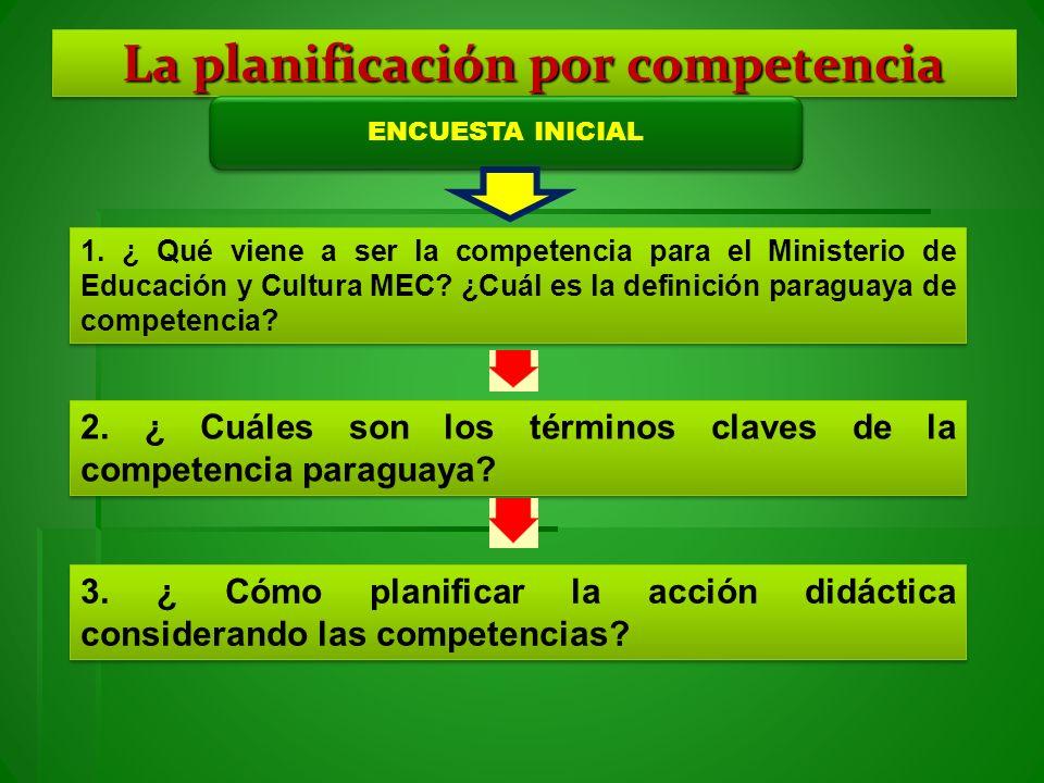 La planificación por competencia ENCUESTA INICIAL 1. ¿ Qué viene a ser la competencia para el Ministerio de Educación y Cultura MEC? ¿Cuál es la defin