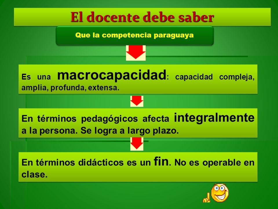 El docente debe saber Que la competencia paraguaya Es una macrocapacidad : capacidad compleja, amplia, profunda, extensa. En términos pedagógicos afec