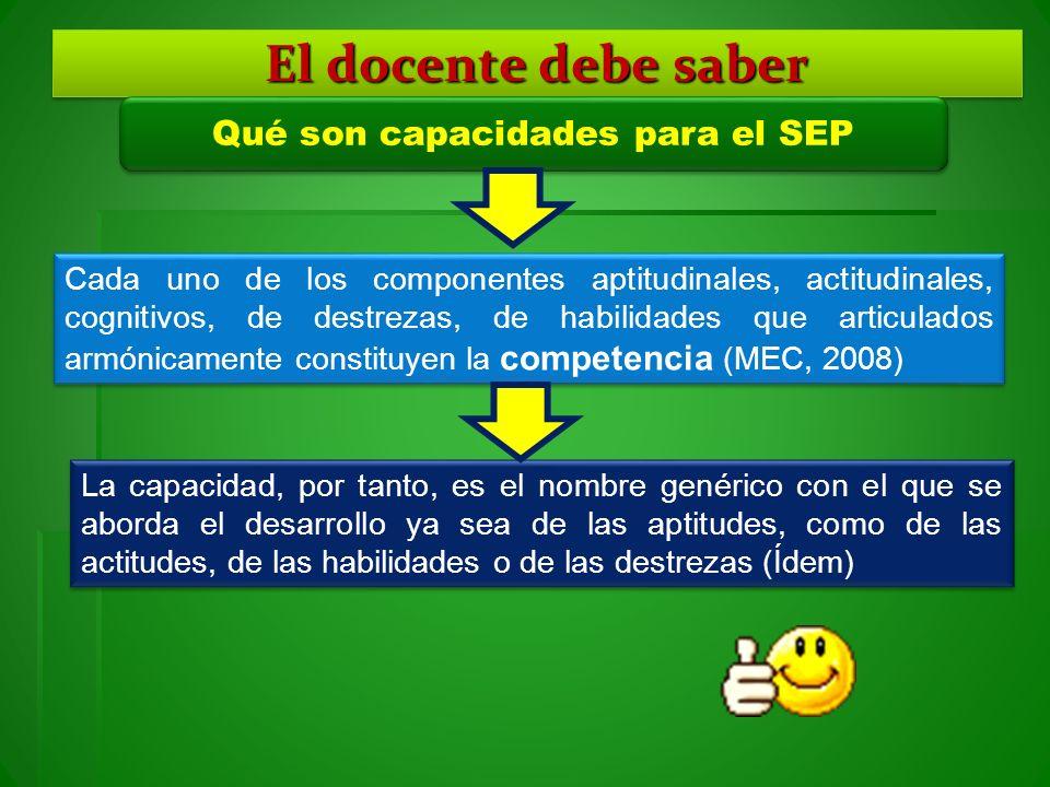 El docente debe saber Que la capacidad paraguaya Es una mesocapacidad : capacidad de mediana complejidad, amplitud, profundidad y extensión.