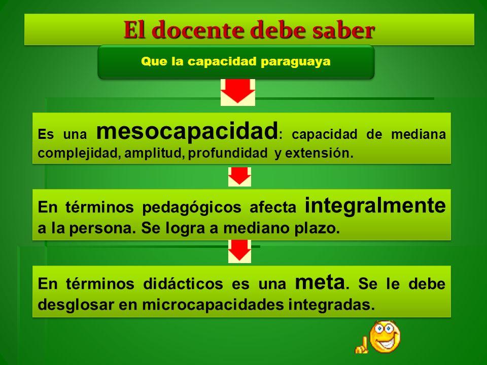 El docente debe saber Que la capacidad paraguaya Es una mesocapacidad : capacidad de mediana complejidad, amplitud, profundidad y extensión. En términ