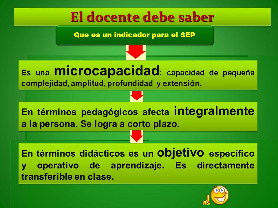 El docente debe saber Que es un indicador para el SEP Es una microcapacidad : capacidad de pequeña complejidad, amplitud, profundidad y extensión. En