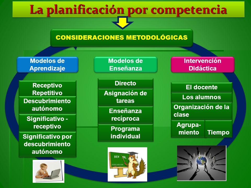 La planificación por competencia CONSIDERACIONES METODOLÓGICAS Modelos de Aprendizaje Modelos de Enseñanza Intervención Didáctica Receptivo Repetitivo