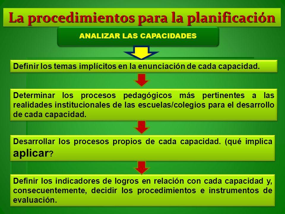 La procedimientos para la planificación ANALIZAR LAS CAPACIDADES Desarrollar los procesos propios de cada capacidad. (qué implica aplicar ? Definir lo