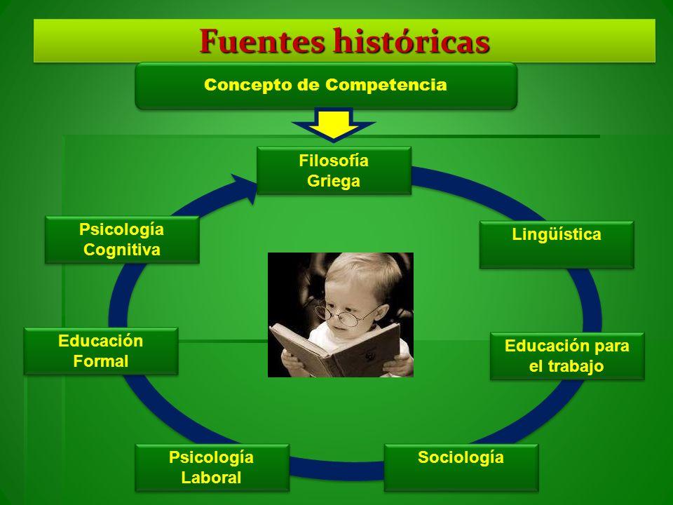 Fuentes históricas Concepto de Competencia Filosofía Griega Filosofía Griega Psicología Cognitiva Lingüística Educación para el trabajo Sociología Edu