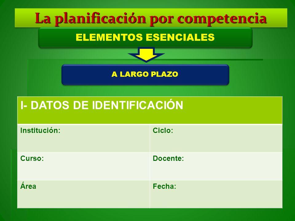 La planificación por competencia ELEMENTOS ESENCIALES I- DATOS DE IDENTIFICACIÓN Institución:Ciclo: Curso:Docente: ÁreaFecha: A LARGO PLAZO