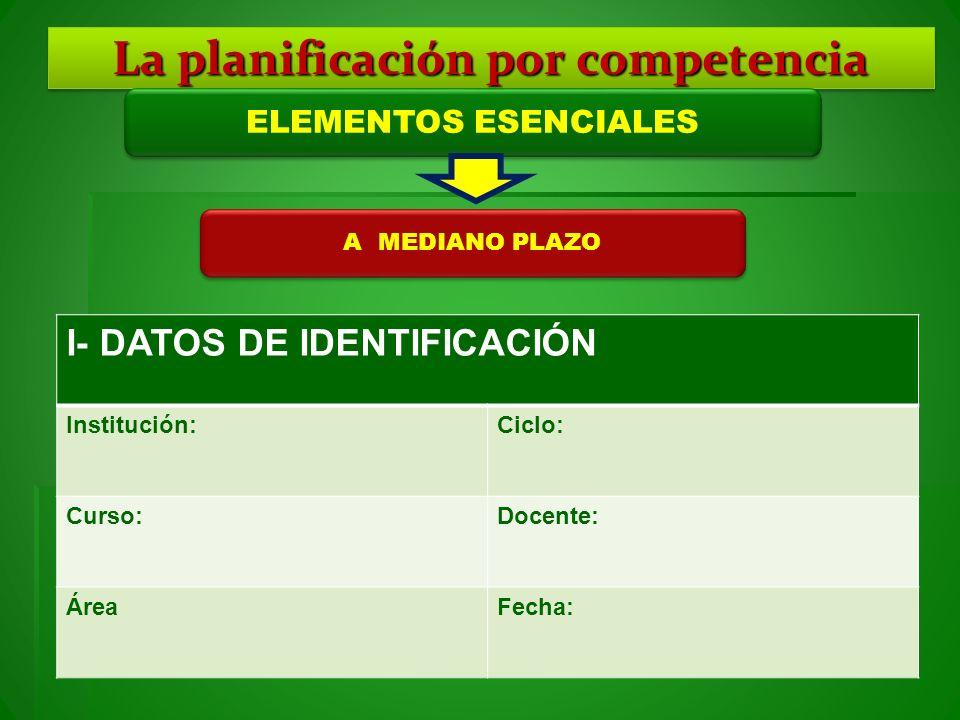 La planificación por competencia ELEMENTOS ESENCIALES I- DATOS DE IDENTIFICACIÓN Institución:Ciclo: Curso:Docente: ÁreaFecha: A MEDIANO PLAZO