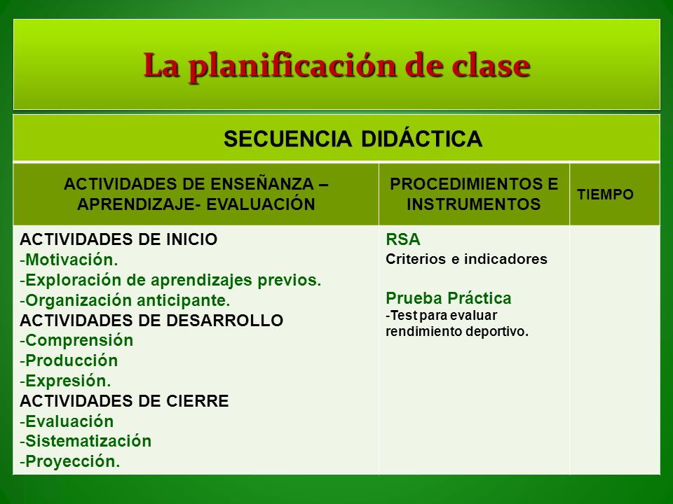 MEDIOS Y RECURSOS Fuentes de ReferenciaRecursos Programa de Estudio -Texto didácticos.