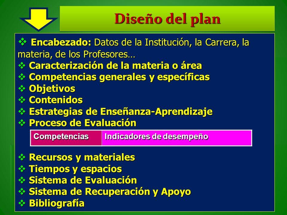 Encabezado: Datos de la Institución, la Carrera, la materia, de los Profesores… Encabezado: Datos de la Institución, la Carrera, la materia, de los Pr