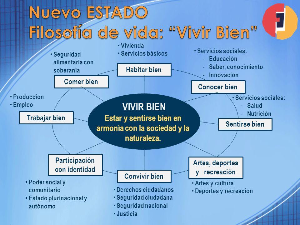 PLATAFORMA ECONÓMICA Modelo PLURAL: Articula las diferentes formas de organización económica.