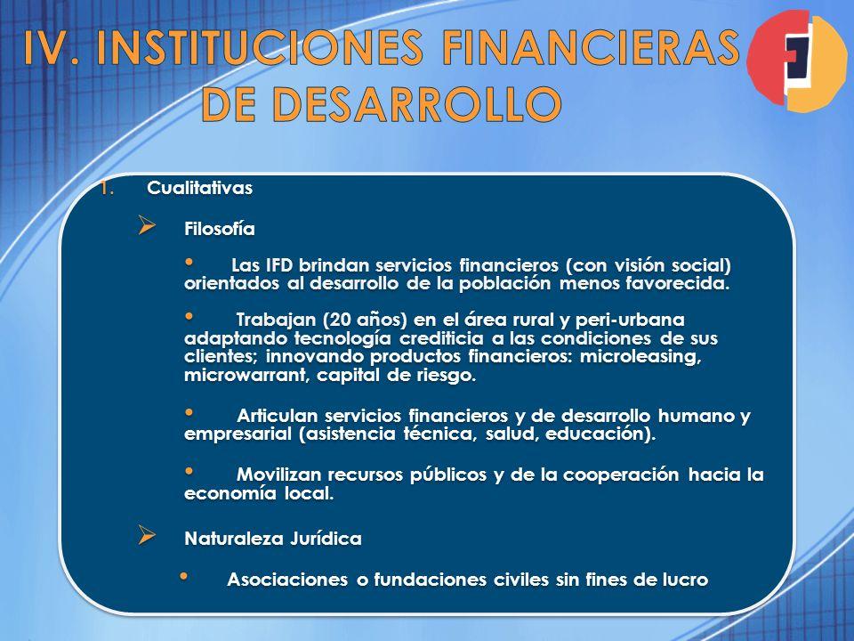 1.Cualitativas Filosofía Las IFD brindan servicios financieros (con visión social) orientados al desarrollo de la población menos favorecida. Trabajan