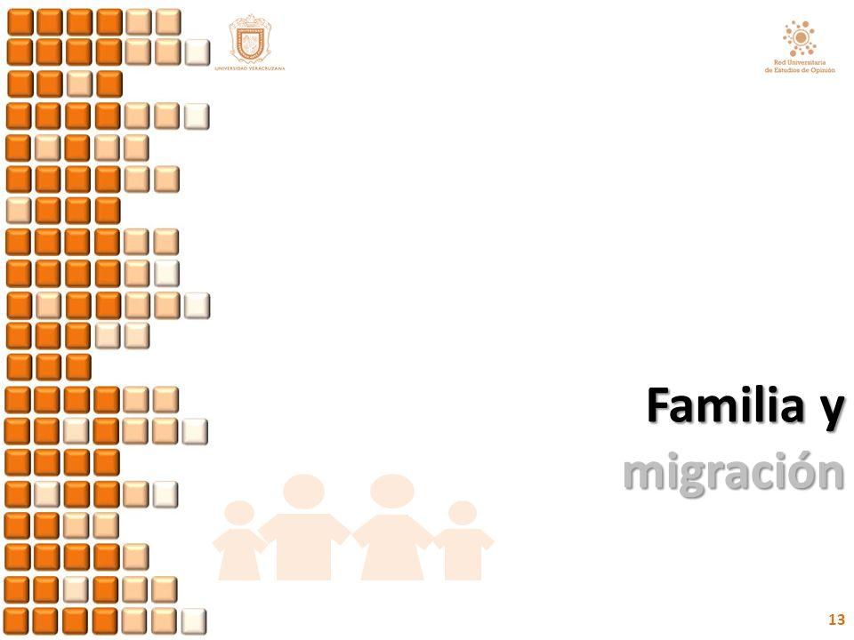 Familia y migración 13