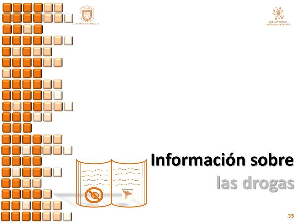 Información sobre las drogas 35